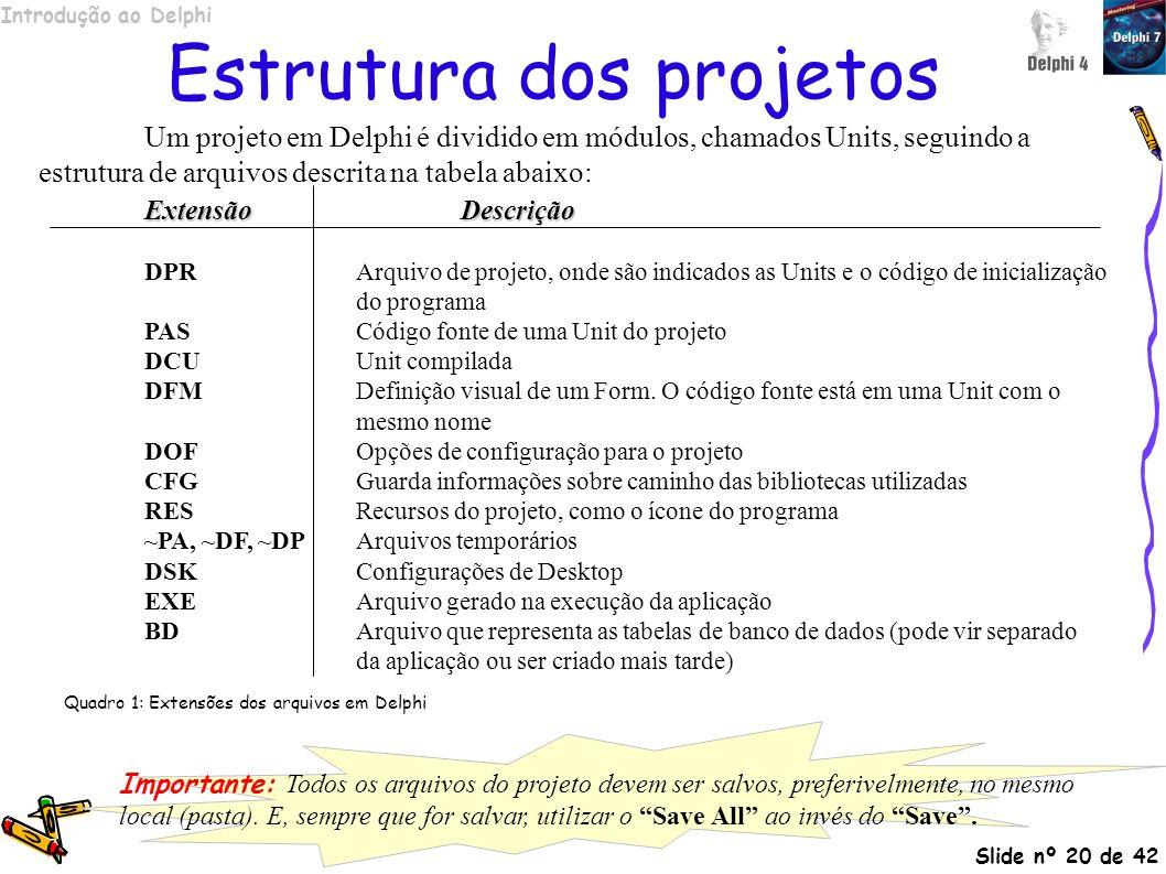 Introdução ao Delphi Slide nº 20 de 42 Estrutura dos projetos Um projeto em Delphi é dividido em módulos, chamados Units, seguindo a estrutura de arqu