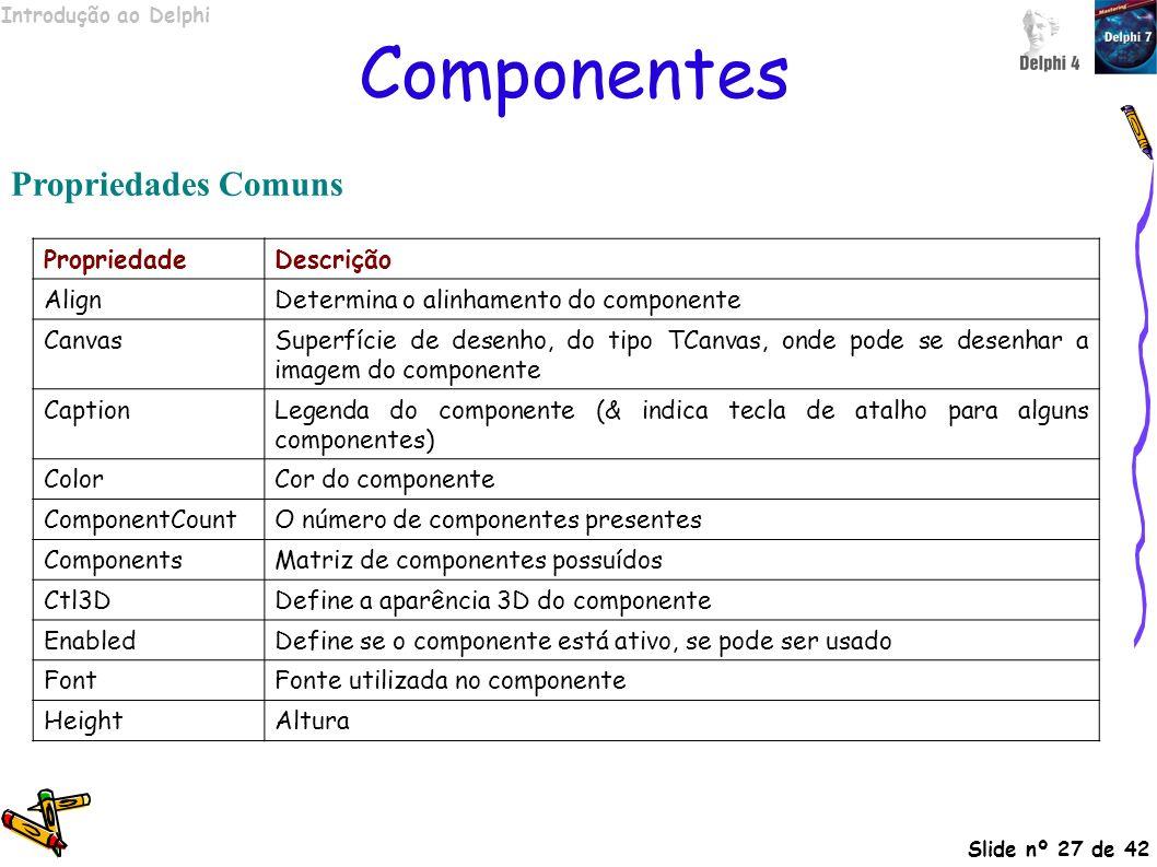 Introdução ao Delphi Slide nº 27 de 42 Componentes Propriedades Comuns PropriedadeDescrição AlignDetermina o alinhamento do componente CanvasSuperfíci