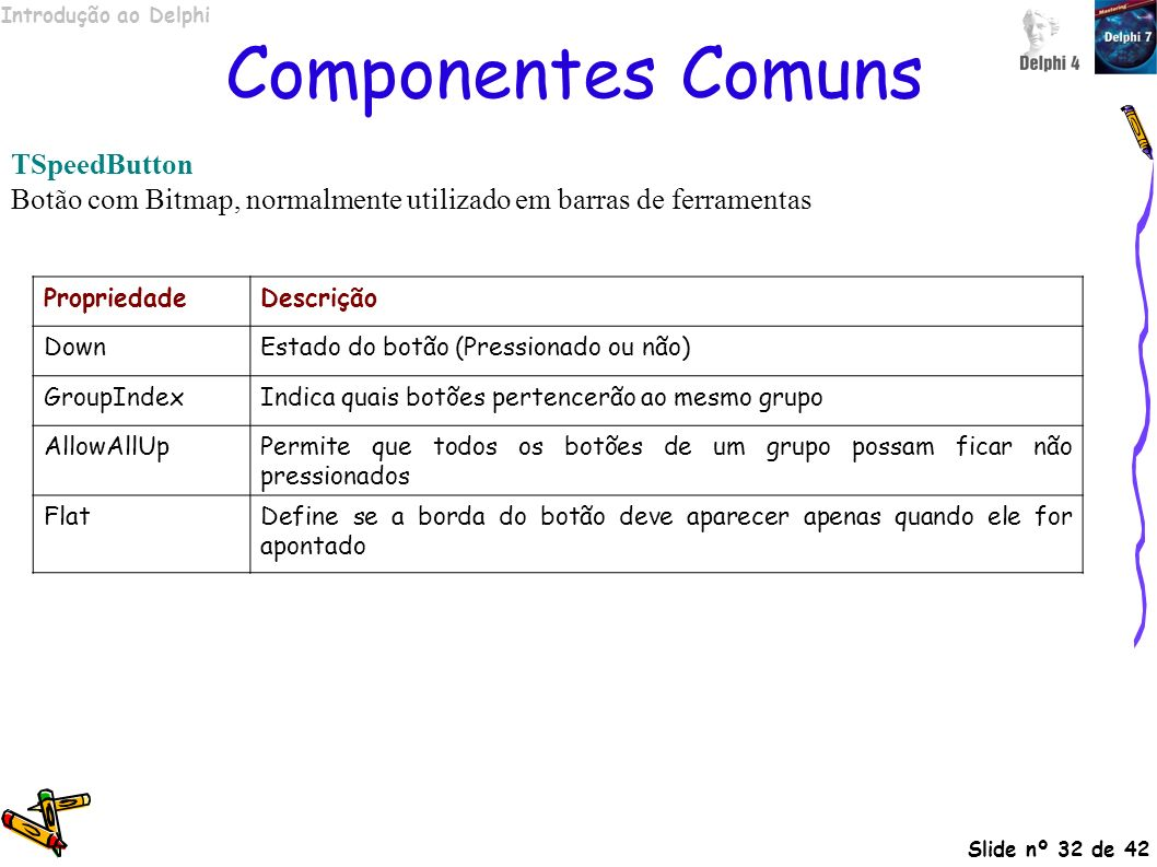 Introdução ao Delphi Slide nº 32 de 42 Componentes Comuns TSpeedButton Botão com Bitmap, normalmente utilizado em barras de ferramentas PropriedadeDes