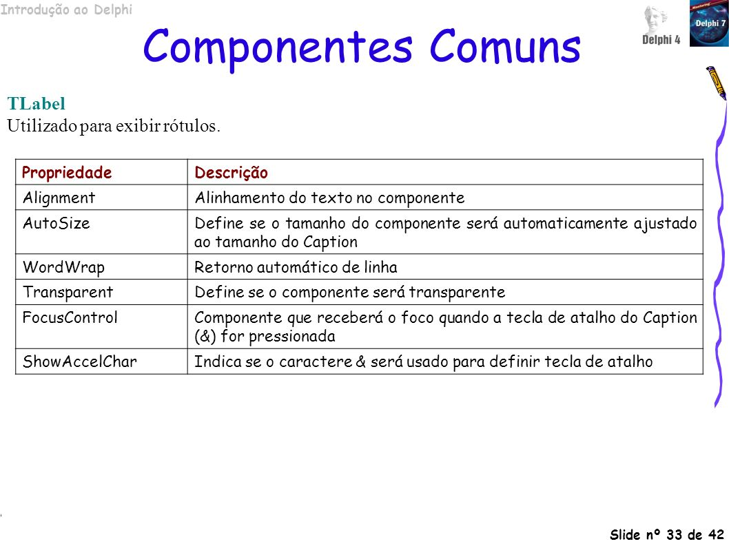 Introdução ao Delphi Slide nº 33 de 42 Componentes Comuns TLabel Utilizado para exibir rótulos. PropriedadeDescrição AlignmentAlinhamento do texto no