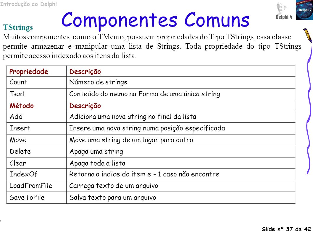 Introdução ao Delphi Slide nº 37 de 42 Componentes Comuns TStrings Muitos componentes, como o TMemo, possuem propriedades do Tipo TStrings, essa class