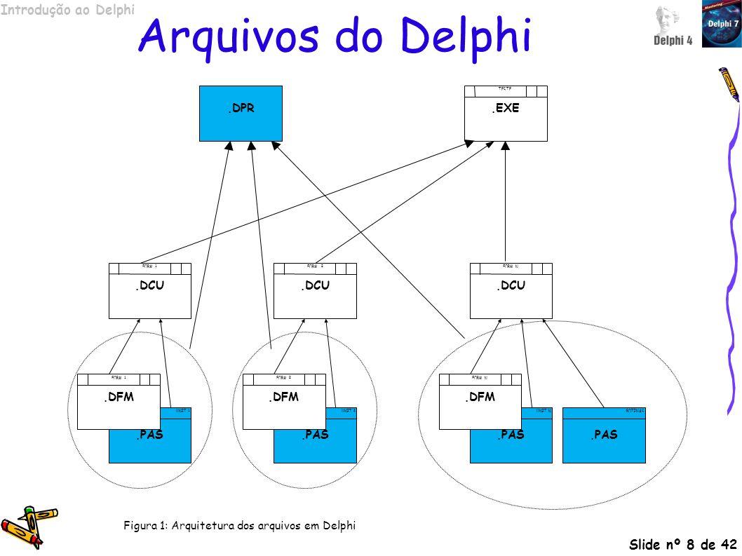Introdução ao Delphi Slide nº 29 de 42 Componentes Eventos Comuns (associados, normalmente, às funções do Windows) EventoDescrição OnChangeO conteúdo do componente é alterado OnClickO componente é acionado OnDblClickDuplo-clique no componente OnEnterO componente recebe o foco OnExitO componente perde o foco OnKeyDownTecla pressionada OnKeyPressUma tecla é pressionada e solta OnKeyUpTecla é solta