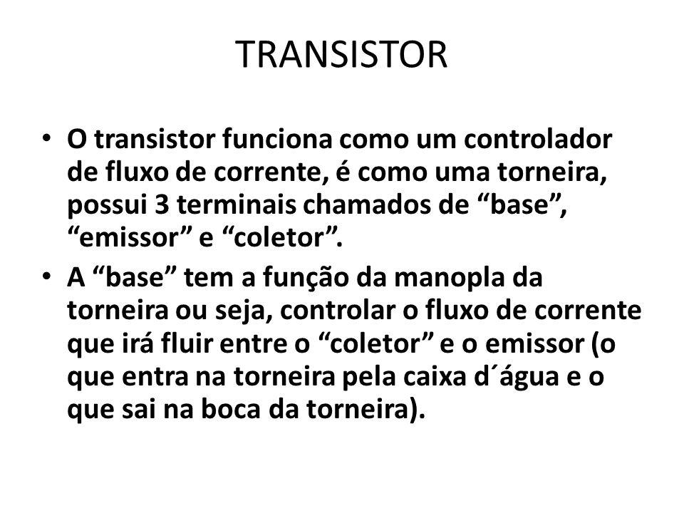 TRANSISTOR O transistor funciona como um controlador de fluxo de corrente, é como uma torneira, possui 3 terminais chamados de base, emissor e coletor.