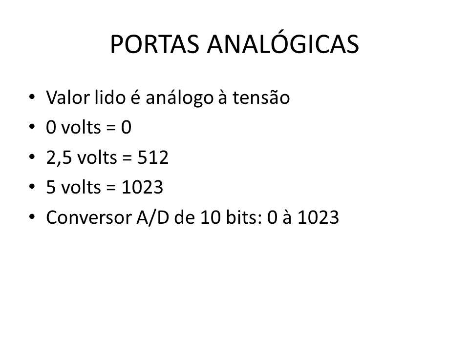 PORTAS ANALÓGICAS Valor lido é análogo à tensão 0 volts = 0 2,5 volts = 512 5 volts = 1023 Conversor A/D de 10 bits: 0 à 1023