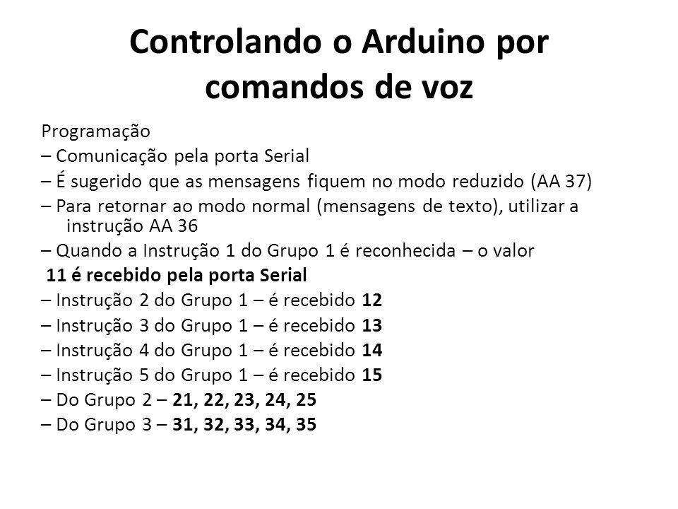 Programação – Comunicação pela porta Serial – É sugerido que as mensagens fiquem no modo reduzido (AA 37) – Para retornar ao modo normal (mensagens de texto), utilizar a instrução AA 36 – Quando a Instrução 1 do Grupo 1 é reconhecida – o valor 11 é recebido pela porta Serial – Instrução 2 do Grupo 1 – é recebido 12 – Instrução 3 do Grupo 1 – é recebido 13 – Instrução 4 do Grupo 1 – é recebido 14 – Instrução 5 do Grupo 1 – é recebido 15 – Do Grupo 2 – 21, 22, 23, 24, 25 – Do Grupo 3 – 31, 32, 33, 34, 35