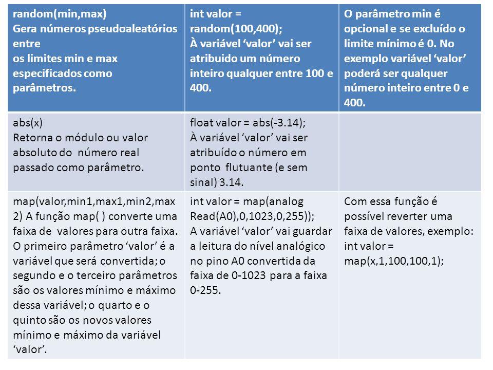 random(min,max) Gera números pseudoaleatórios entre os limites min e max especificados como parâmetros.
