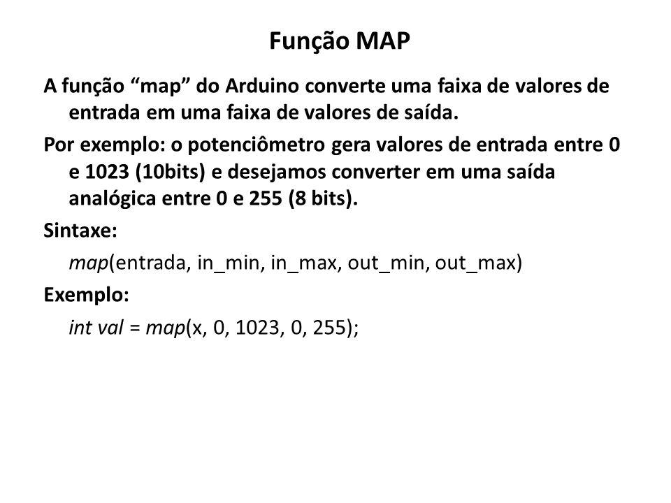 Função MAP A função map do Arduino converte uma faixa de valores de entrada em uma faixa de valores de saída.