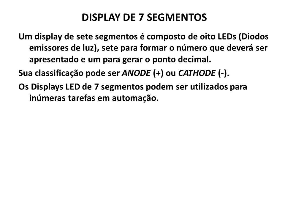 DISPLAY DE 7 SEGMENTOS Um display de sete segmentos é composto de oito LEDs (Diodos emissores de luz), sete para formar o número que deverá ser apresentado e um para gerar o ponto decimal.