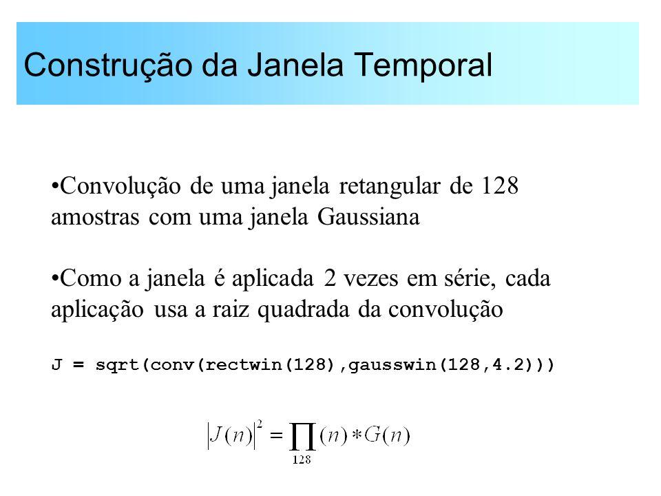 Janela Temporal 064128192256 0 0.1 0.2 0.3 0.4 0.5 0.6 0.7 0.8 0.9 1