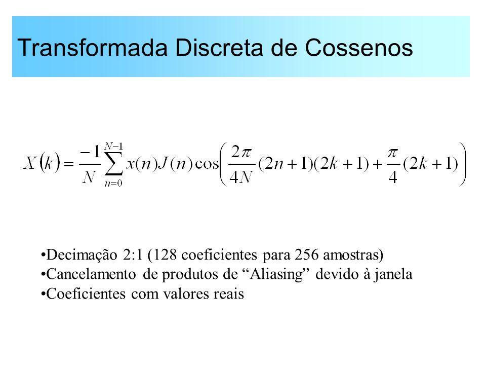 Construção da Janela Temporal Convolução de uma janela retangular de 128 amostras com uma janela Gaussiana Como a janela é aplicada 2 vezes em série, cada aplicação usa a raiz quadrada da convolução J = sqrt(conv(rectwin(128),gausswin(128,4.2)))