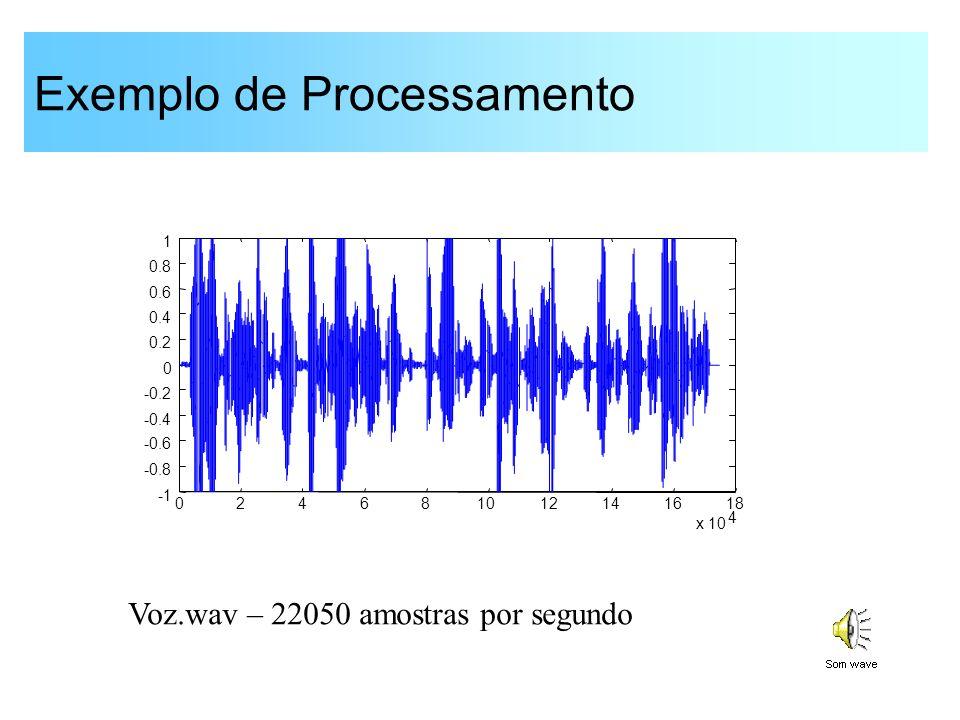 Transformada Discreta de Cossenos Decimação 2:1 (128 coeficientes para 256 amostras) Cancelamento de produtos de Aliasing devido à janela Coeficientes com valores reais