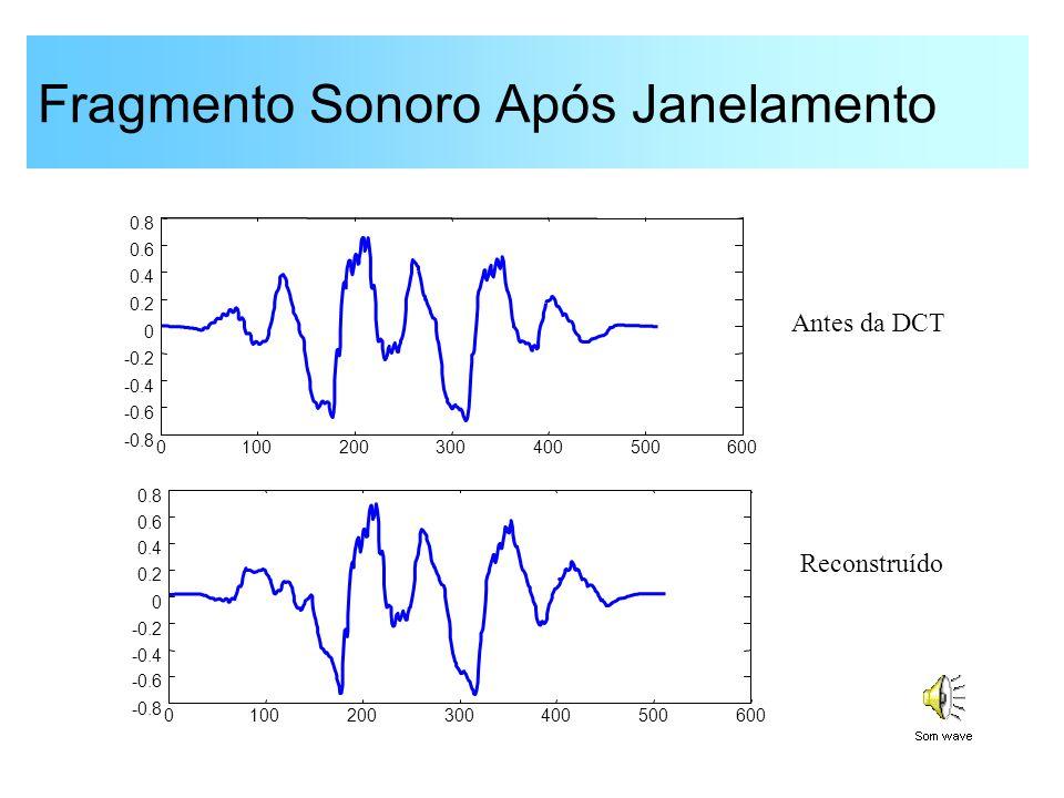Exemplo de Processamento 024681012141618 x 10 4 -0.8 -0.6 -0.4 -0.2 0 0.2 0.4 0.6 0.8 1 Voz.wav – 22050 amostras por segundo