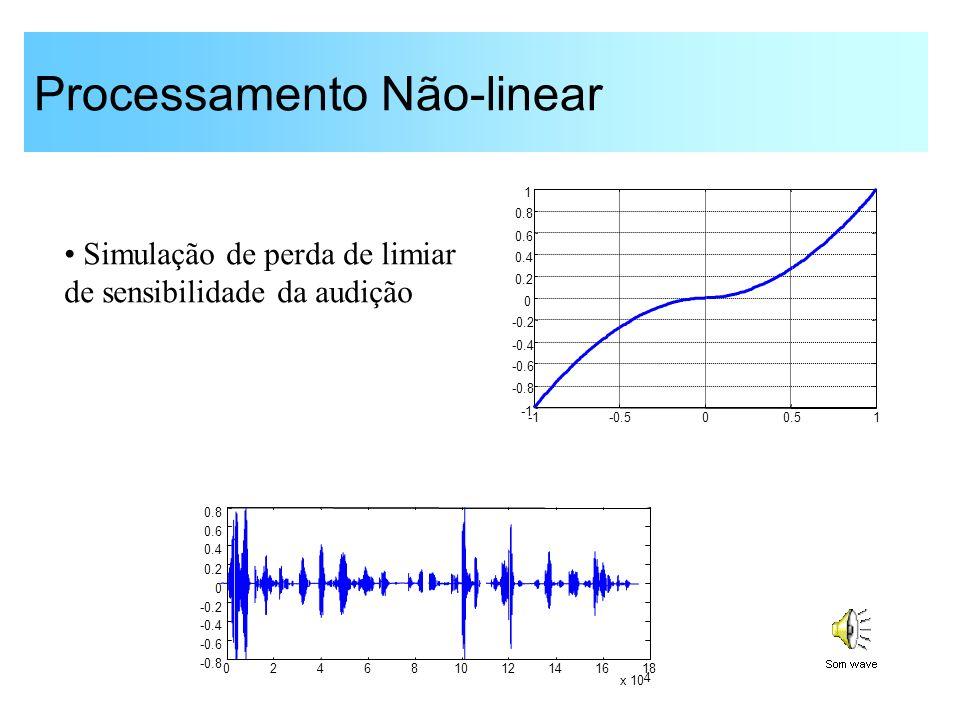 Reconstrução Perfeita do Som Original Áudio Digitalizado Janelamento Temporal Superposto Transformada Discreta de Cossenos Transformada Inversa Áudio Digitalizado Janelamento Temporal Superposto Coeficientes