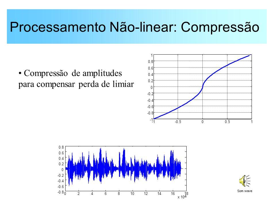 Processamento Não-linear -0.500.51 -0.8 -0.6 -0.4 -0.2 0 0.2 0.4 0.6 0.8 1 Simulação de perda de limiar de sensibilidade da audição 024681012141618 x 10 4 -0.8 -0.6 -0.4 -0.2 0 0.2 0.4 0.6 0.8