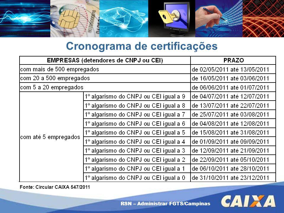 RSN – Administrar FGTS/Campinas Cronograma de certificações Fonte: Circular CAIXA 547/2011
