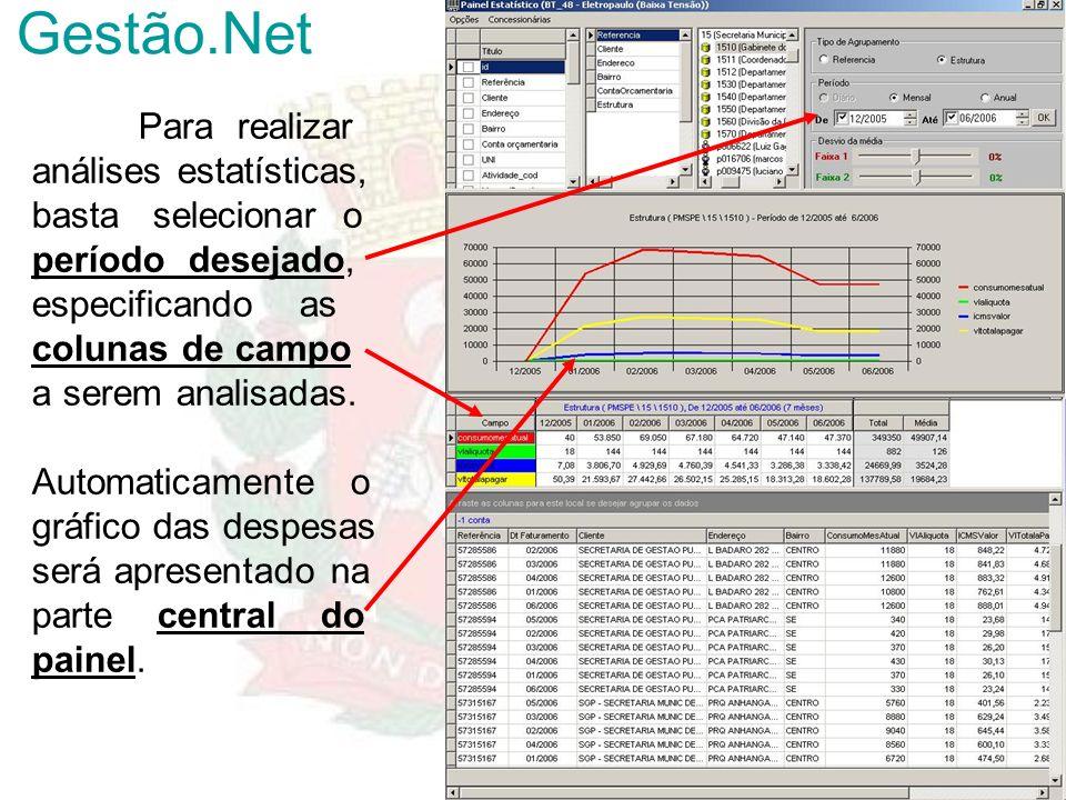 Gestão.Net Para realizar análises estatísticas, basta selecionar o período desejado, especificando as colunas de campo a serem analisadas. Automaticam