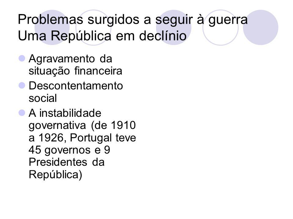 Problemas surgidos a seguir à guerra Uma República em declínio Agravamento da situação financeira Descontentamento social A instabilidade governativa