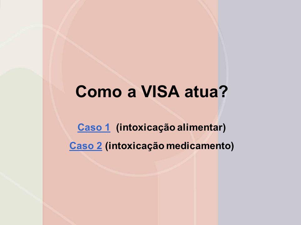 Como a VISA atua Caso 1Caso 1 (intoxicação alimentar) Caso 2Caso 2 (intoxicação medicamento)