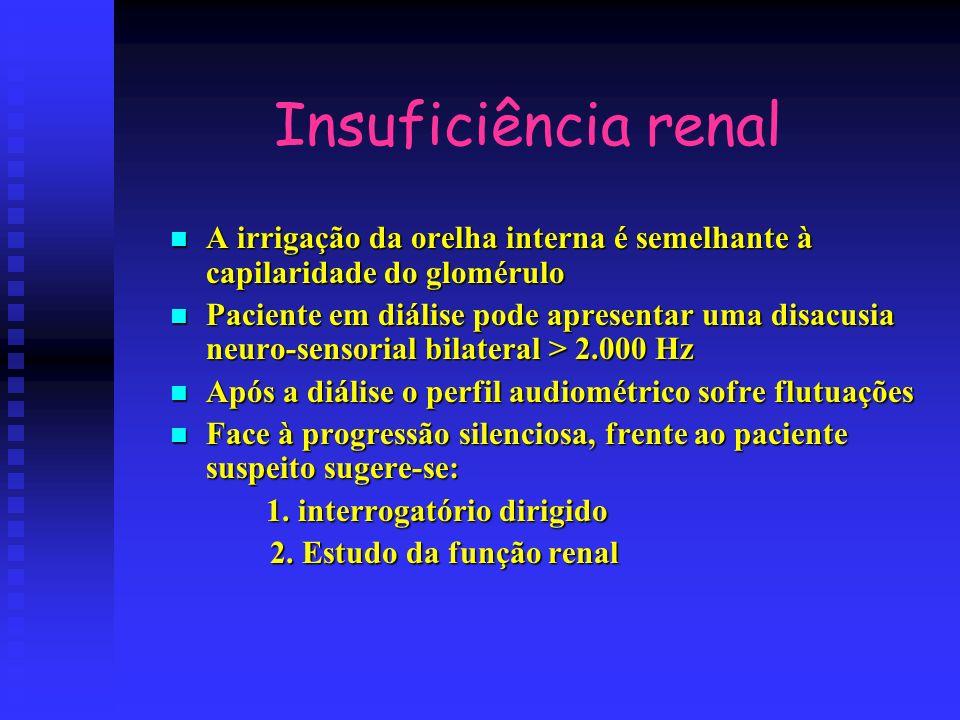 Insuficiência renal A irrigação da orelha interna é semelhante à capilaridade do glomérulo A irrigação da orelha interna é semelhante à capilaridade d