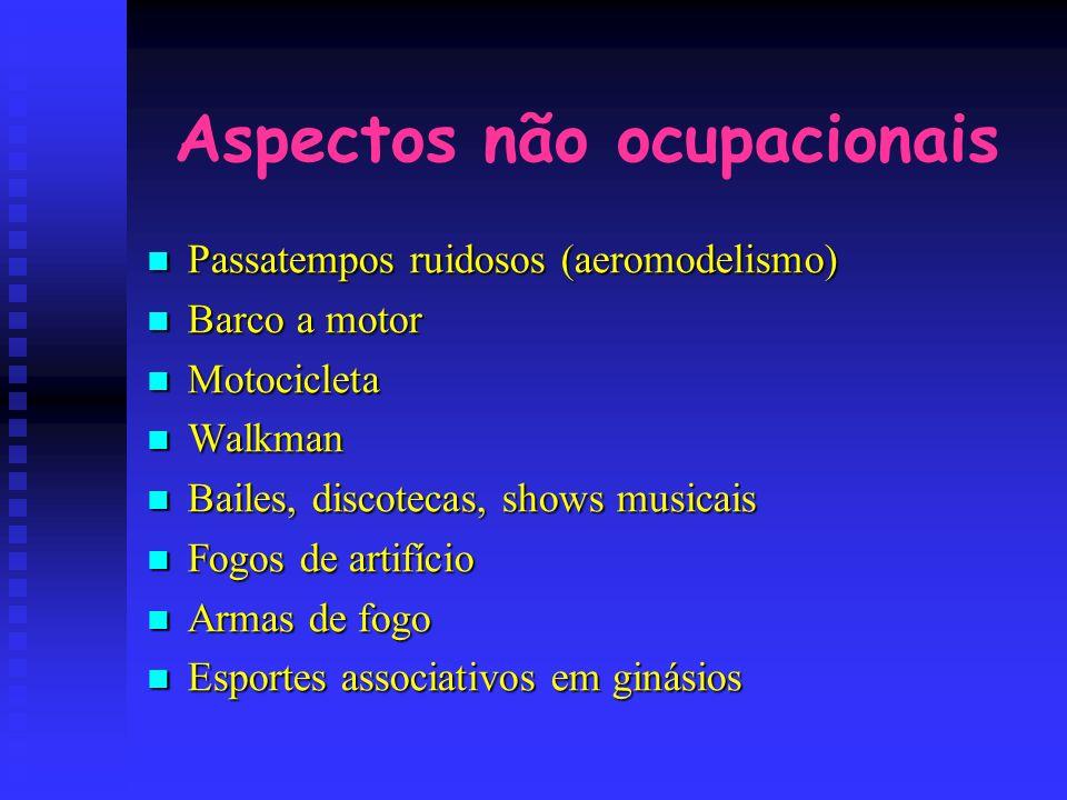 Aspectos não ocupacionais Passatempos ruidosos (aeromodelismo) Passatempos ruidosos (aeromodelismo) Barco a motor Barco a motor Motocicleta Motociclet