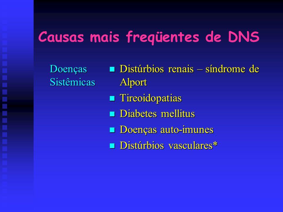 Causas mais freqüentes de DNS Doenças Sistêmicas Distúrbios renais – síndrome de Alport Tireoidopatias Diabetes mellitus Doenças auto-imunes Distúrbio