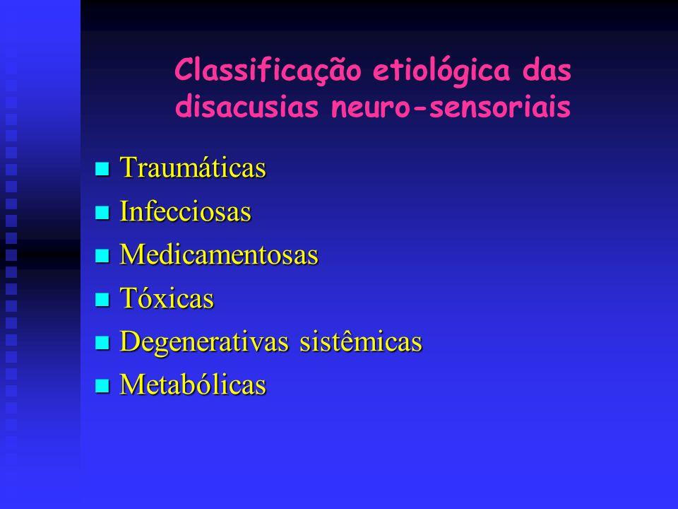 Classificação etiológica das disacusias neuro-sensoriais Traumáticas Traumáticas Infecciosas Infecciosas Medicamentosas Medicamentosas Tóxicas Tóxicas