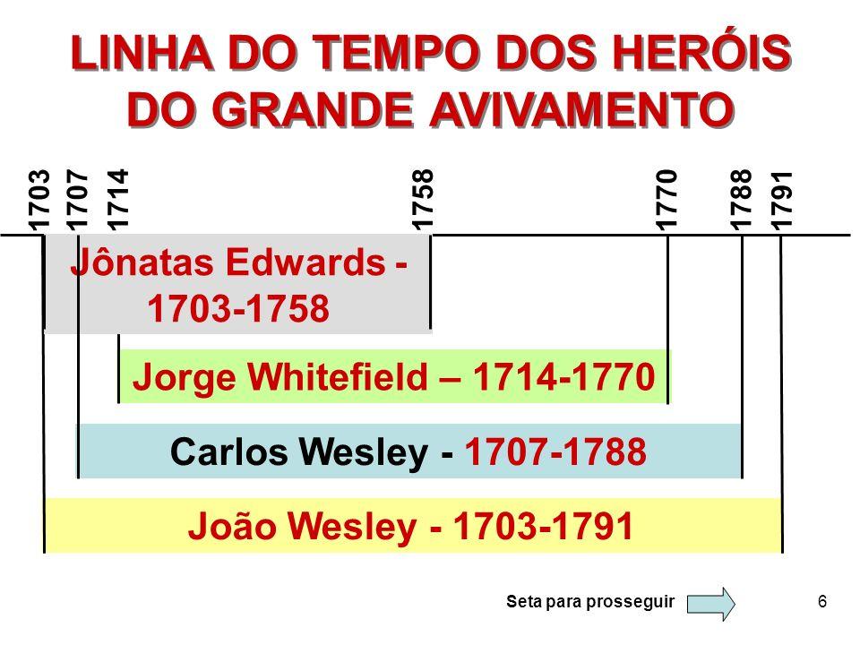 6 LINHA DO TEMPO DOS HERÓIS DO GRANDE AVIVAMENTO Jorge Whitefield – 1714-1770 17141770 João Wesley - 1703-1791 1791 Jônatas Edwards - 1703-1758 1703 1