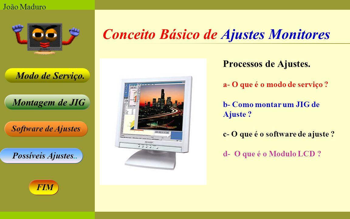 Software de Ajustes. Possíveis Ajustes.. Montagem de JIG Modo de Serviço. FIM João Maduro Conceito Básico de Ajustes Monitores Processos de Ajustes. a