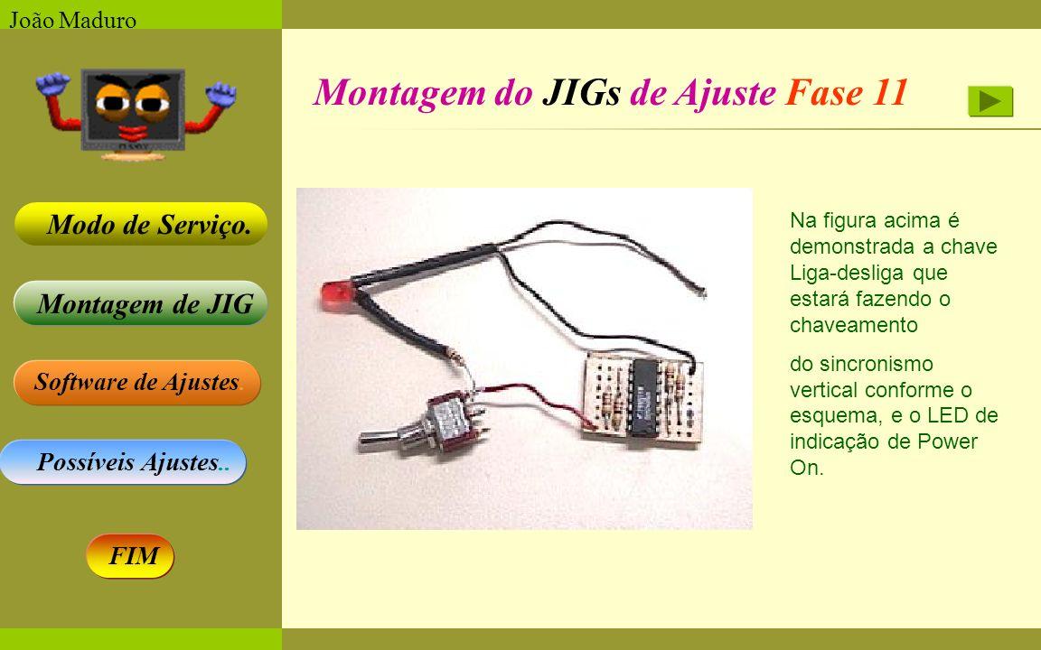 Software de Ajustes. Possíveis Ajustes.. Montagem de JIG Modo de Serviço. FIM João Maduro Montagem do JIGs de Ajuste Fase 11 Na figura acima é demonst