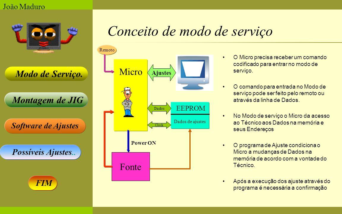 Software de Ajustes. Possíveis Ajustes.. Montagem de JIG Modo de Serviço. FIM João Maduro Conceito de modo de serviço O Micro precisa receber um coman