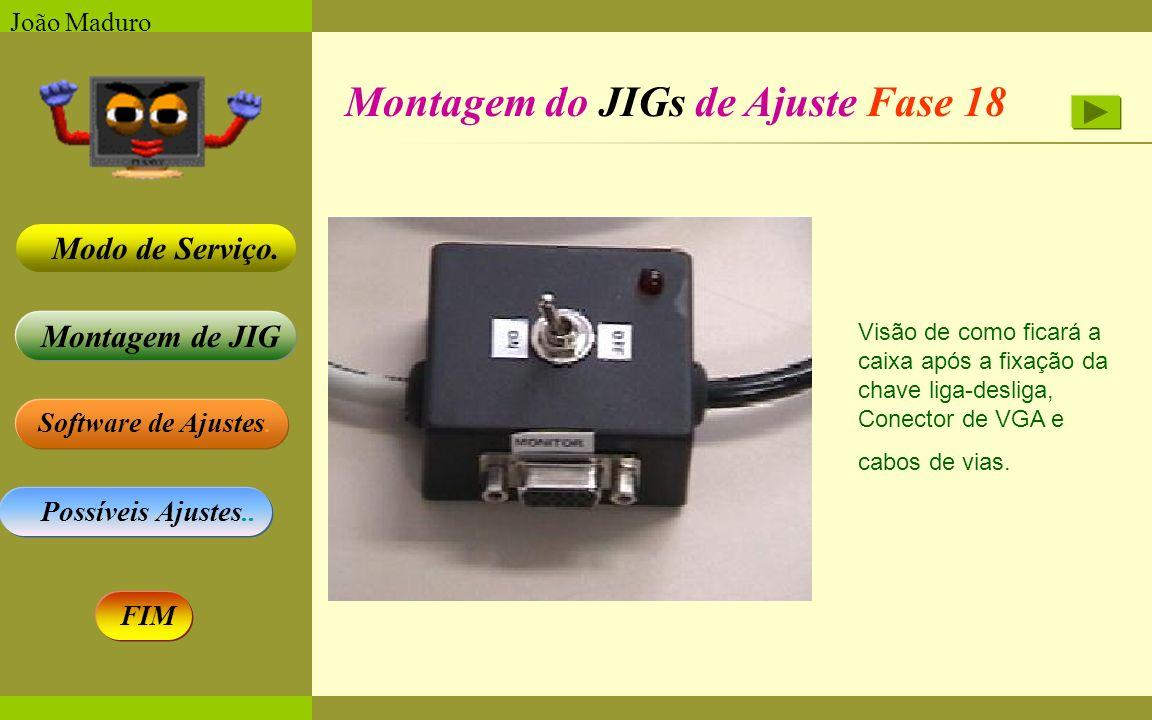 Software de Ajustes. Possíveis Ajustes.. Montagem de JIG Modo de Serviço. FIM João Maduro Montagem do JIGs de Ajuste Fase 18 Visão de como ficará a ca