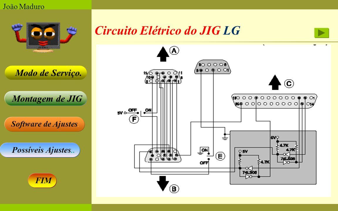 Software de Ajustes. Possíveis Ajustes.. Montagem de JIG Modo de Serviço. FIM João Maduro Circuito Elétrico do JIG LG