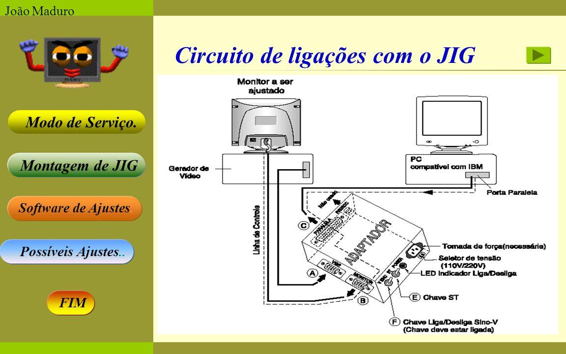 Software de Ajustes. Possíveis Ajustes.. Montagem de JIG Modo de Serviço. FIM João Maduro Circuito de ligações com o JIG