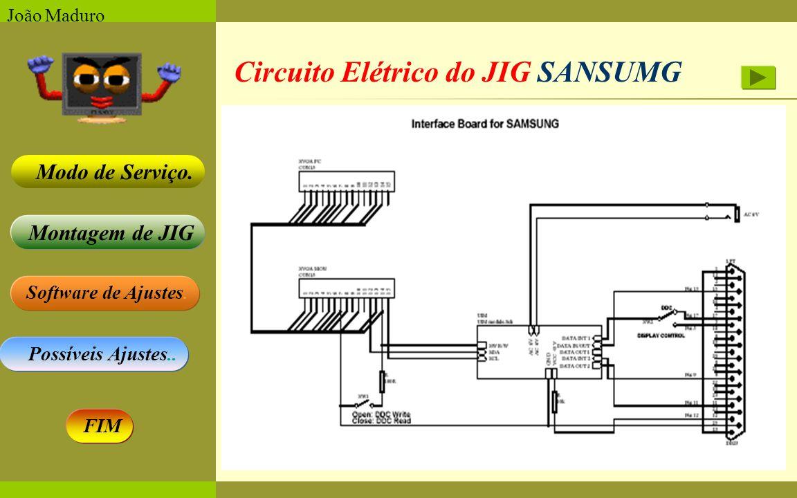 Software de Ajustes. Possíveis Ajustes.. Montagem de JIG Modo de Serviço. FIM João Maduro Circuito Elétrico do JIG SANSUMG