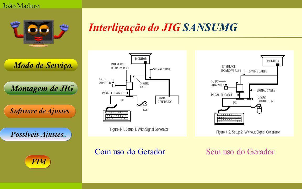 Software de Ajustes. Possíveis Ajustes.. Montagem de JIG Modo de Serviço. FIM João Maduro Interligação do JIG SANSUMG Com uso do GeradorSem uso do Ger
