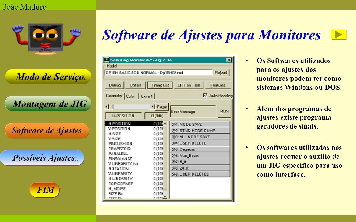 Software de Ajustes. Possíveis Ajustes.. Montagem de JIG Modo de Serviço. FIM João Maduro Software de Ajustes para Monitores Os Softwares utilizados p