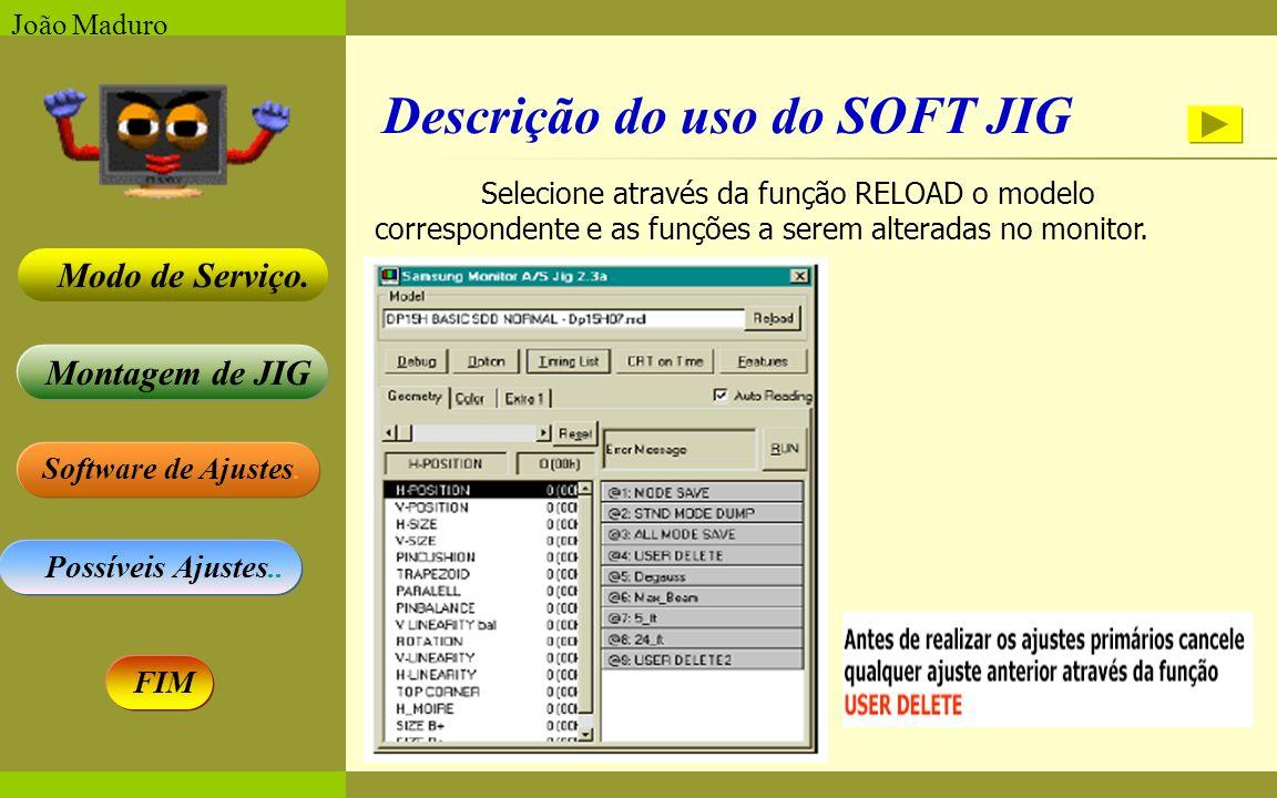 Software de Ajustes. Possíveis Ajustes.. Montagem de JIG Modo de Serviço. FIM João Maduro Selecione através da função RELOAD o modelo correspondente e