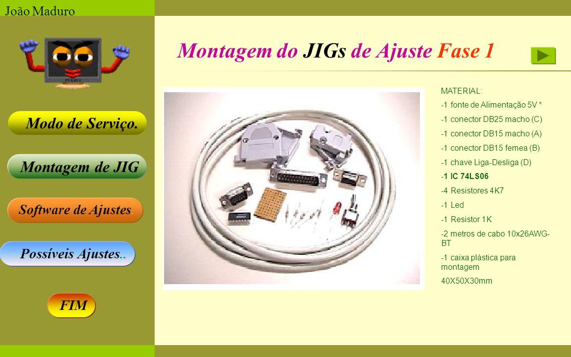 Software de Ajustes. Possíveis Ajustes.. Montagem de JIG Modo de Serviço. FIM João Maduro Montagem do JIGs de Ajuste Fase 1 MATERIAL: -1 fonte de Alim