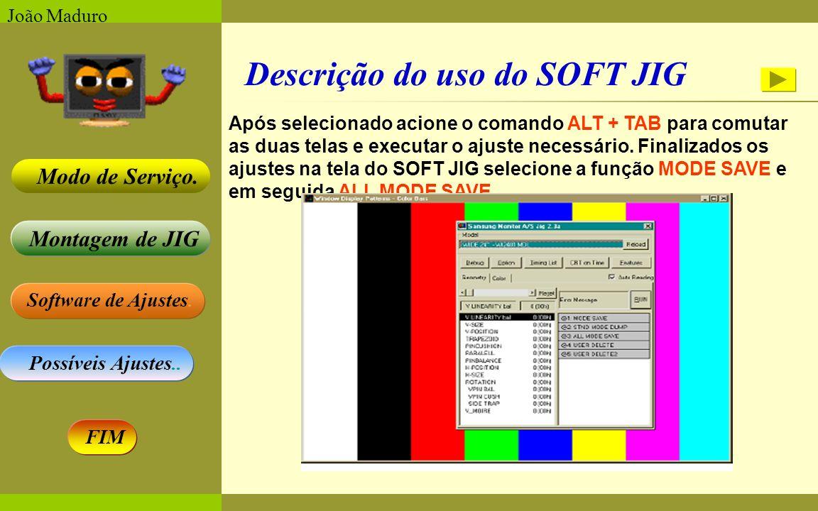 Software de Ajustes. Possíveis Ajustes.. Montagem de JIG Modo de Serviço. FIM João Maduro Descrição do uso do SOFT JIG Após selecionado acione o coman