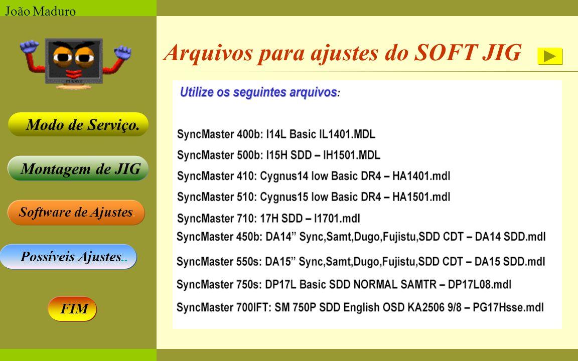 Software de Ajustes. Possíveis Ajustes.. Montagem de JIG Modo de Serviço. FIM João Maduro Arquivos para ajustes do SOFT JIG