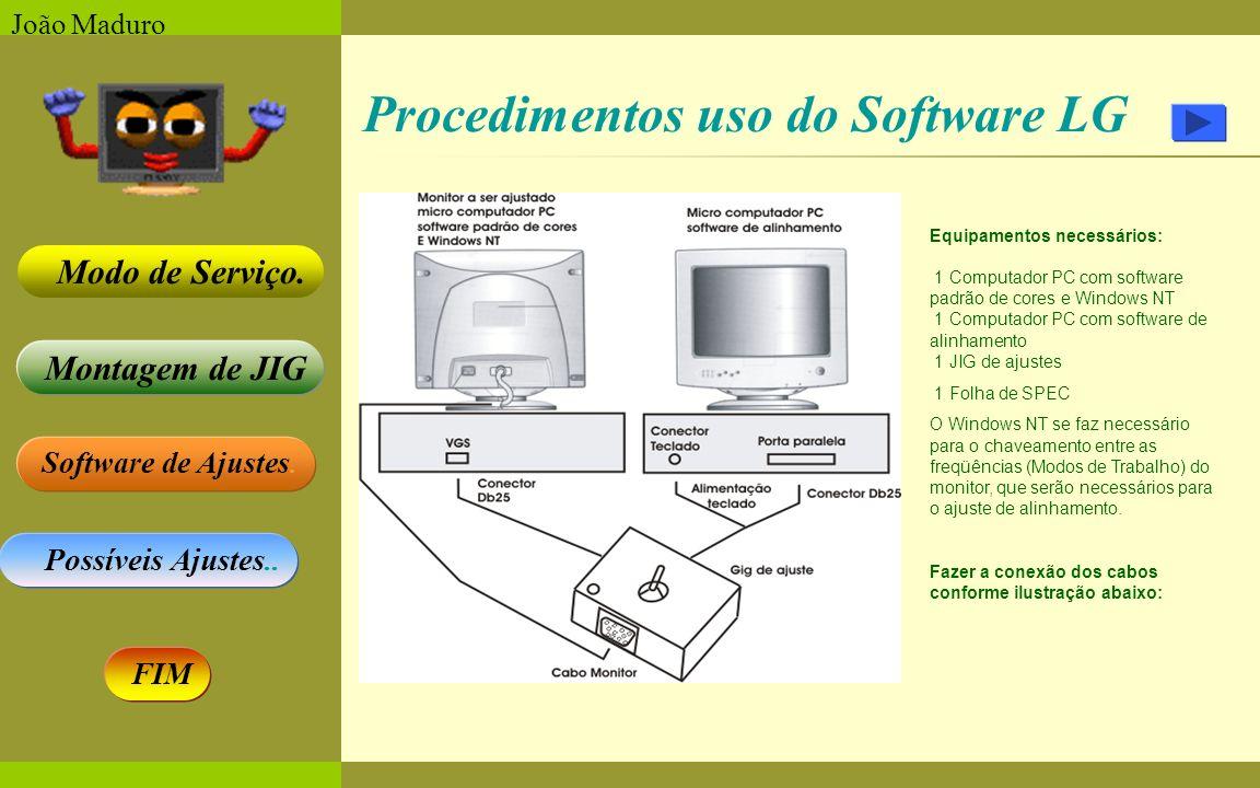 Software de Ajustes. Possíveis Ajustes.. Montagem de JIG Modo de Serviço. FIM João Maduro Procedimentos uso do Software LG Equipamentos necessários: 1