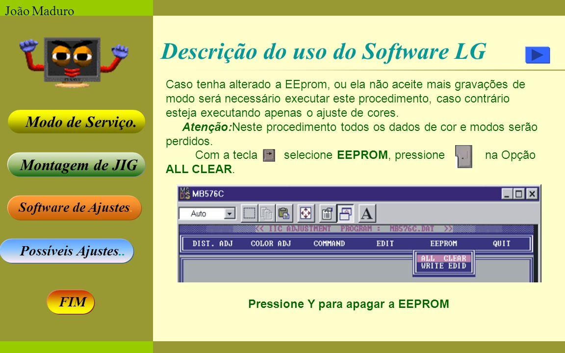 Software de Ajustes. Possíveis Ajustes.. Montagem de JIG Modo de Serviço. FIM João Maduro Descrição do uso do Software LG Caso tenha alterado a EEprom