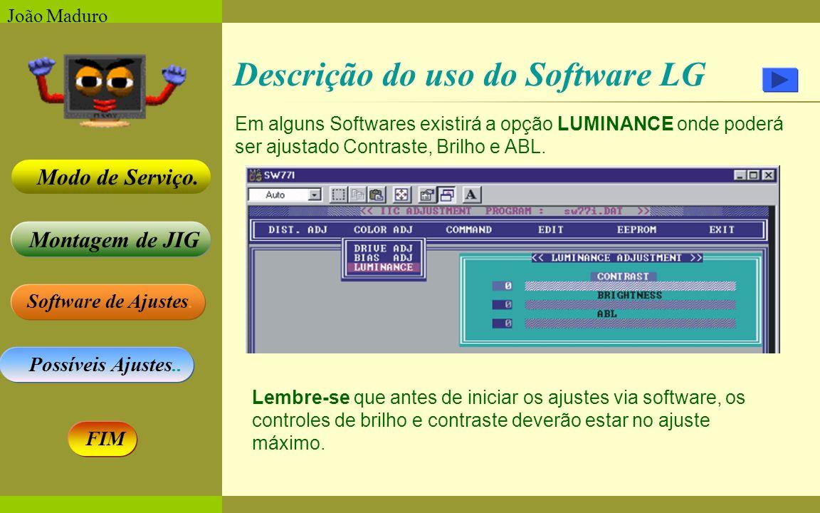 Software de Ajustes. Possíveis Ajustes.. Montagem de JIG Modo de Serviço. FIM João Maduro Descrição do uso do Software LG Em alguns Softwares existirá