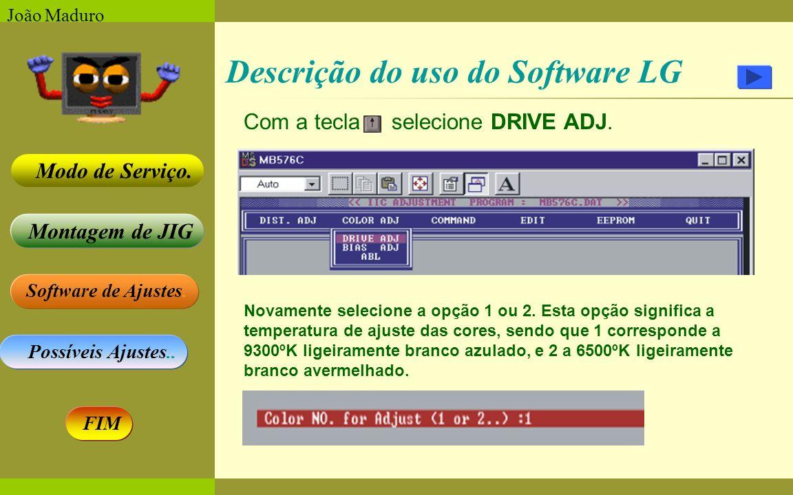 Software de Ajustes. Possíveis Ajustes.. Montagem de JIG Modo de Serviço. FIM João Maduro Descrição do uso do Software LG Com a tecla selecione DRIVE