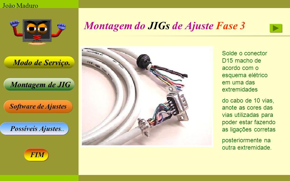 Software de Ajustes. Possíveis Ajustes.. Montagem de JIG Modo de Serviço. FIM João Maduro Montagem do JIGs de Ajuste Fase 3 Solde o conector D15 macho