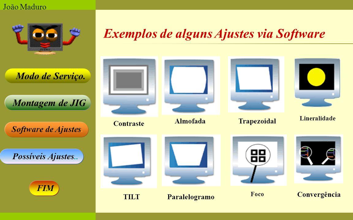 Software de Ajustes. Possíveis Ajustes.. Montagem de JIG Modo de Serviço. FIM João Maduro Exemplos de alguns Ajustes via Software Contraste Almofada F