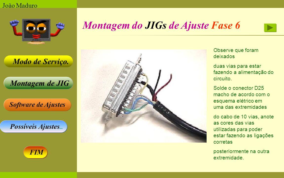 Software de Ajustes. Possíveis Ajustes.. Montagem de JIG Modo de Serviço. FIM João Maduro Montagem do JIGs de Ajuste Fase 6 Observe que foram deixados