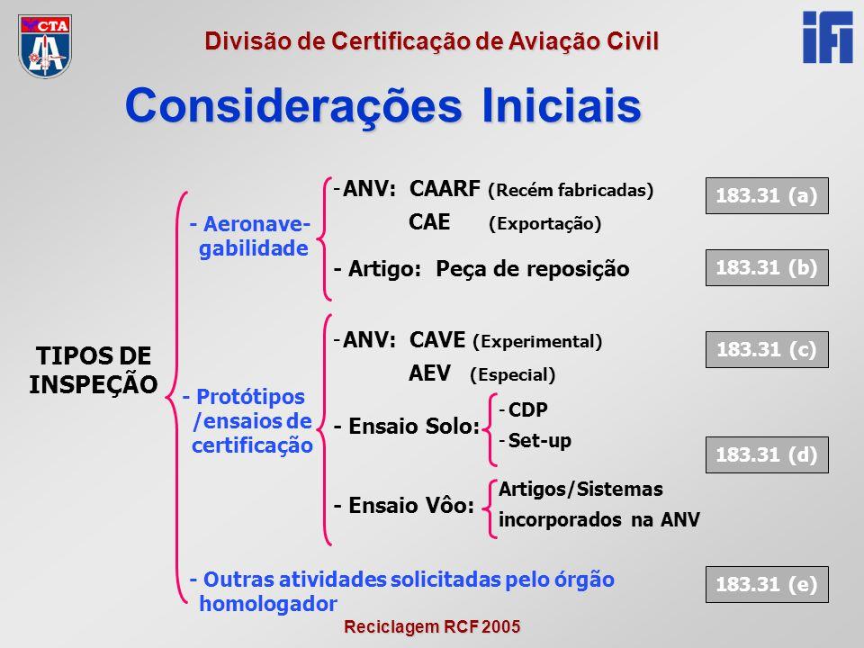 Reciclagem RCF 2005 Divisão de Certificação de Aviação Civil Considerações Iniciais TIPOS DE INSPEÇÃO - Aeronave- gabilidade - Protótipos /ensaios de certificação - Artigo: Peça de reposição -ANV: CAARF (Recém fabricadas) CAE (Exportação) -ANV: CAVE (Experimental) AEV (Especial) - Ensaio Solo: -CDP -Set-up - Ensaio Vôo: Artigos/Sistemas incorporados na ANV 183.31 (b) 183.31 (a) 183.31 (c) 183.31 (d) 183.31 (e) - Outras atividades solicitadas pelo órgão homologador