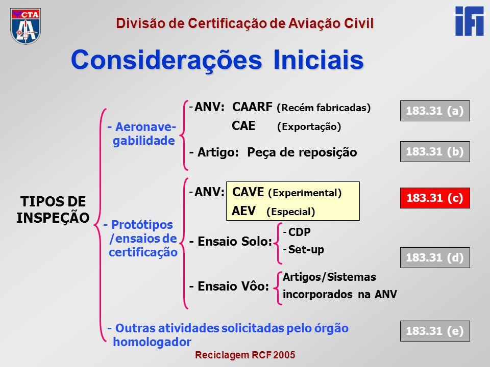 Reciclagem RCF 2005 Divisão de Certificação de Aviação Civil Inspeção física (MPH-100 – anexo 1, parte C) 3.