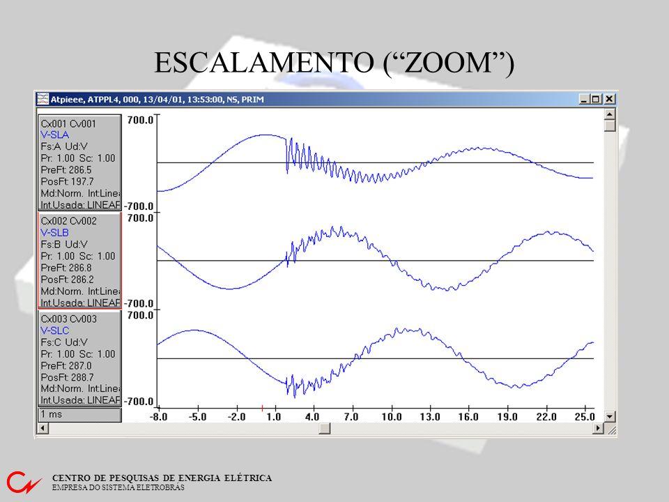 CENTRO DE PESQUISAS DE ENERGIA ELÉTRICA EMPRESA DO SISTEMA ELETROBRÁS Máscaras de visualização (templates) são padrões pré- definidos para apresentação de oscilogramas de um dado registrador.